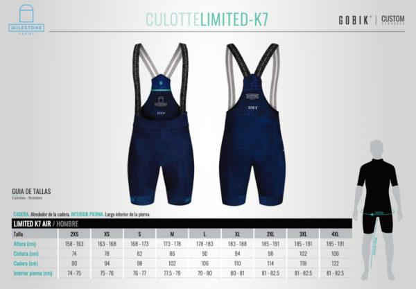 guía de tallas culotte Milestone Series
